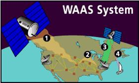 an introduction to the wide area augmentation system waas Augmentations to existing systems ▫ gps/glonass are augmented by satellite based augmentation services (sbas) - usa : waas (wide area augmentation system) - europe : egnos (european geostationary navigation overlay service) - japan : • msas (multifunctional transport satellite augmentation system.